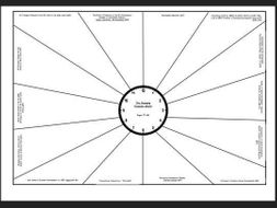 AQA GCSE Geography Paper 2 Revision Clocks by lglass165