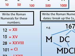 Roman numerals powerpoint for ks2 by leolymanresources teaching roman numerals powerpoint for ks2 expocarfo Image collections