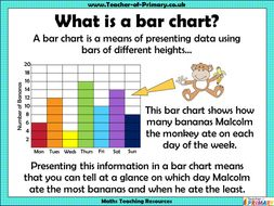 Bar Charts - Year 3 | Teaching Resources