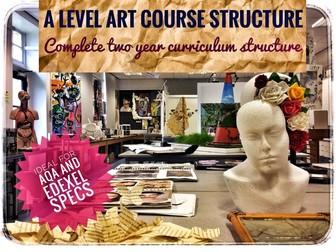A Level Art Course Structure