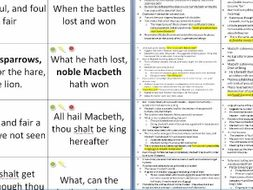 Macbeth Analysed Quote Cards  Revision Or Essay Planning By   Macbeth Analysed Quote Cards  Revision Or Essay Planning