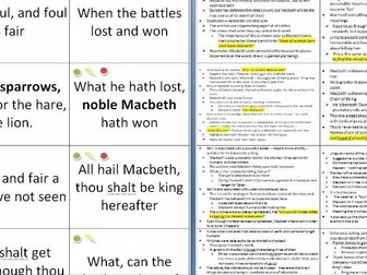 50+ Macbeth Analysed Quote Cards - Revision or Essay Planning