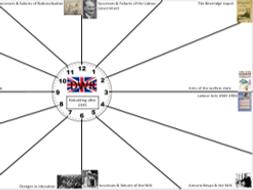 WJEC GCSE History -  Depression, War & Recovery Revision Clocks