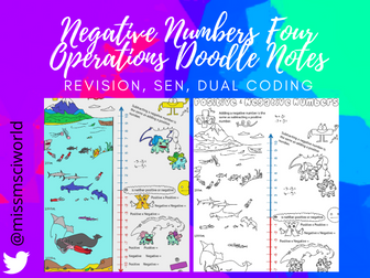 Negative Numbers Operations Maths Doodle Notes