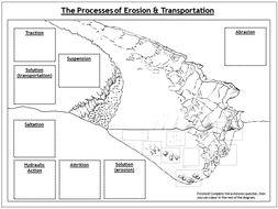 Fluvial-Processes-Worksheet.pptx