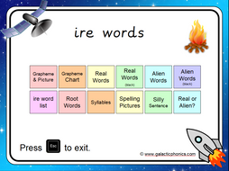 The 'ire' PowerPoint