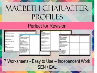 Character Profiles - Macbeth