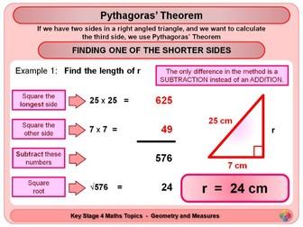 Pythagoras' Theorem KS4