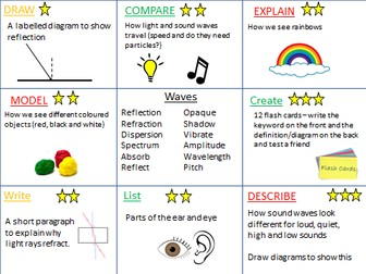 Waves (Light and sound revision activities)