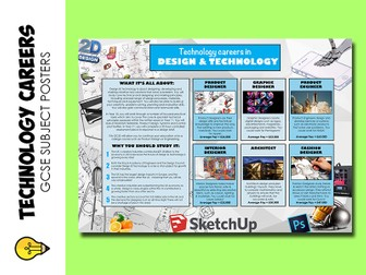 Technology Careers Posters (Display)