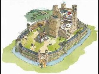 Defending a Stone Keep Castle