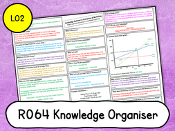 R064 - LO2 Knowledge Organiser (Filled In) - Cambridge National in Enterprise & Marketing J819