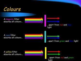 KS3 Unit of Work - Light and Sound