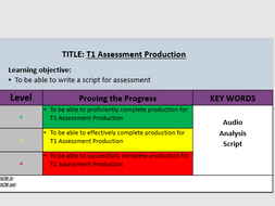 Cinematography Practical Assessment Activity - Useful for BTEC, GCSE Film and GCSE Media