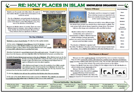 Holy-Places-in-Islam---Knowledge-Organiser.docx