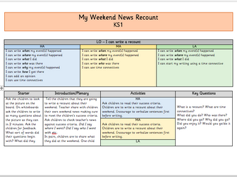 Weekend News Recount