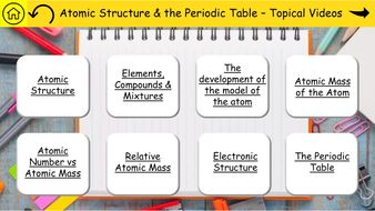 AQA-GCSE-Chemistry-Revision-9---1-Preview--003.jpg
