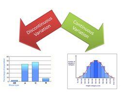 Variation, evolution and speciation