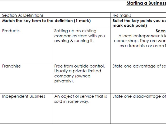 Beautiful AQA Skills Test 1. Starting A Business