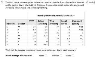 L2-Stats_Internet-Use.docx