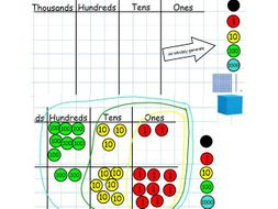 KS1 / KS2 Notebook Place Value pictorial  representation interactive teaching tool