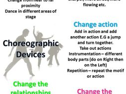 Choreographic Devices ASDR Resource