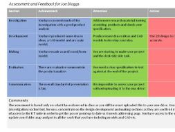 GCSE Feedback Sheet