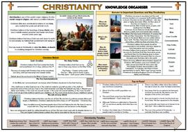 Christianity-Knowledge-Organiser.docx