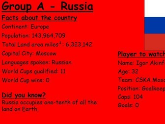 World Cup 2018 - Country Fact files