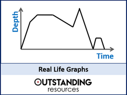 Real Life Graphs - Drawing and Interpreting Rates of Change (+ worksheet)