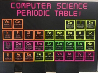 Computer science display periodic table