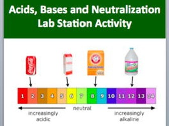 Acids Bases And Neutralization Reactions 7 Engaging Lab Station