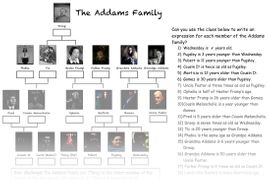 The-Addams-Family-Tree-Algebraic-Expressions.pdf