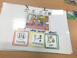 Colourful semantics for CVC words SEN ASD