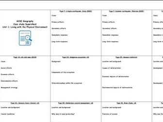 AQA GCSE Geography Case Study Summary Supersheets
