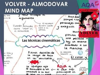 Volver 'LAS TECNICAS CINEMATICAS' Mind Map for A LEVEL SPANISH