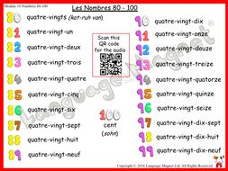 French Numbers 80 to 100 Audio Sheet