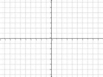 📈 Plotting Graphs 📈 Collaborative Activity
