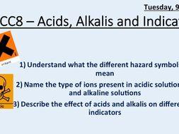 CC8a - Acids and Alkali (new GCSE 1-9)