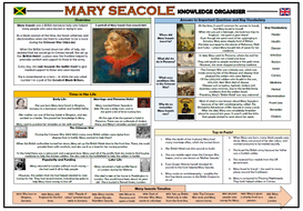 Mary-Seacole-Knowledge-Organiser.docx