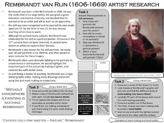 Rembrandt artist research and analysis worksheet