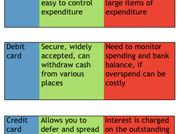 Btec level 3 business coursework help