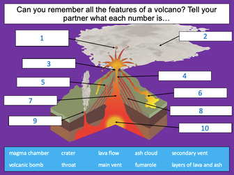 Investigating the structure of a volcano - KS2