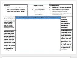 New AQA Science GCSE Chemistry Learning Mats – 5, 6 & 7