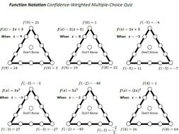 Function Notation Confidence-Weighted Mutliple-Choice Quiz