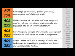 Assessment Objectives - Geography.pptx