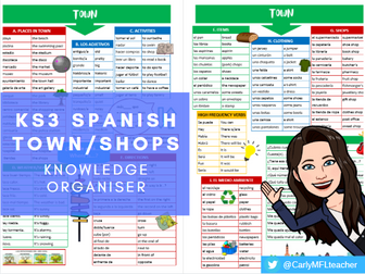 KS3 Spanish Town/Shopping Topic Knowledge Organiser