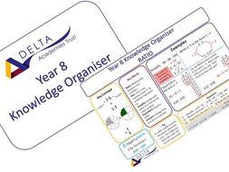 Y8 Knowledge organiser
