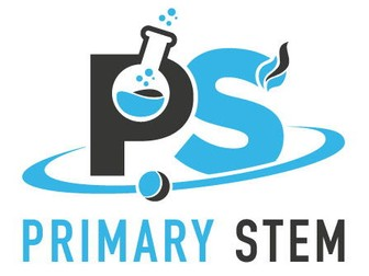 Editable Primary Science Topic Cover Pages Bundle