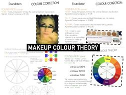 Makeup Colour Theory | HOME LEARNING | Foundation Coverage & Colour Mixing Activity